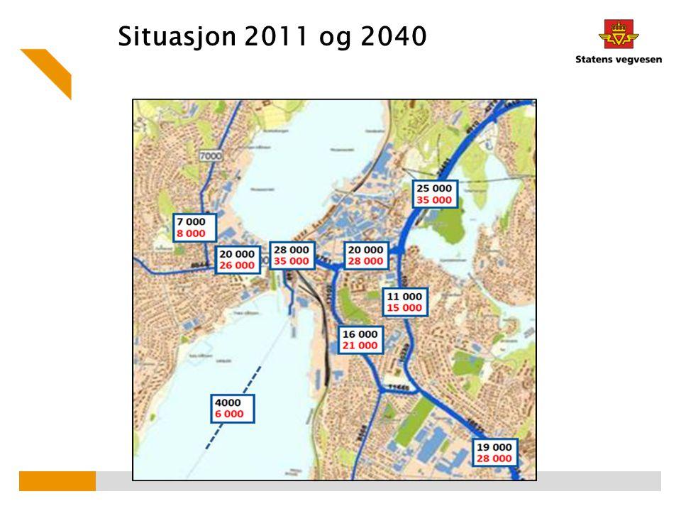 Situasjon 2011 og 2040