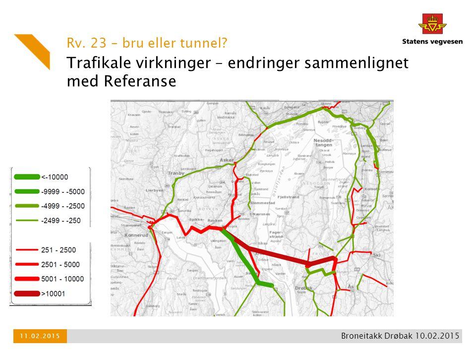 Trafikale virkninger – endringer sammenlignet med Referanse