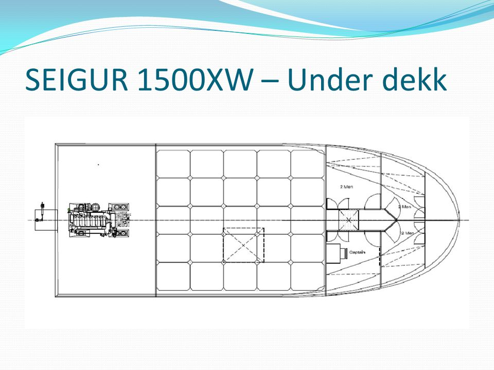 SEIGUR 1500XW – Under dekk