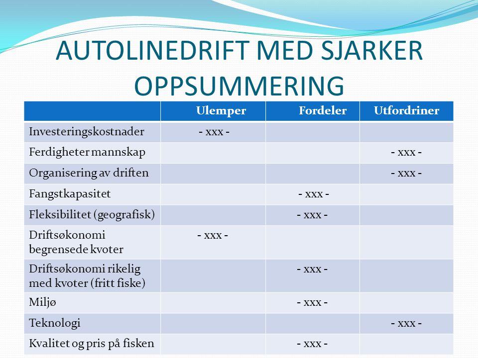 AUTOLINEDRIFT MED SJARKER OPPSUMMERING