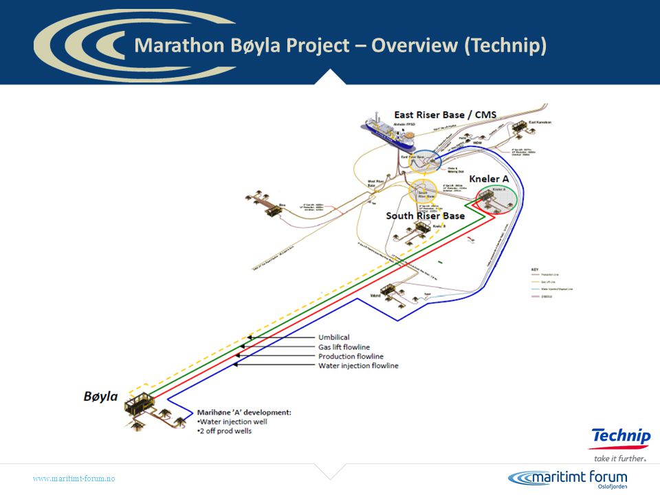 Marathon Bøyla Project – Overview (Technip)