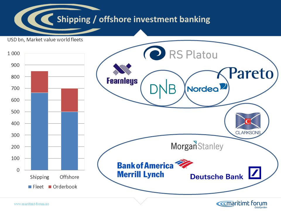 Shipping / offshore investment banking