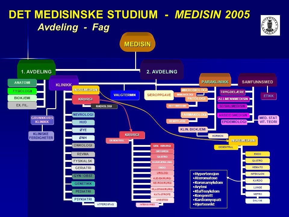 DET MEDISINSKE STUDIUM - MEDISIN 2005