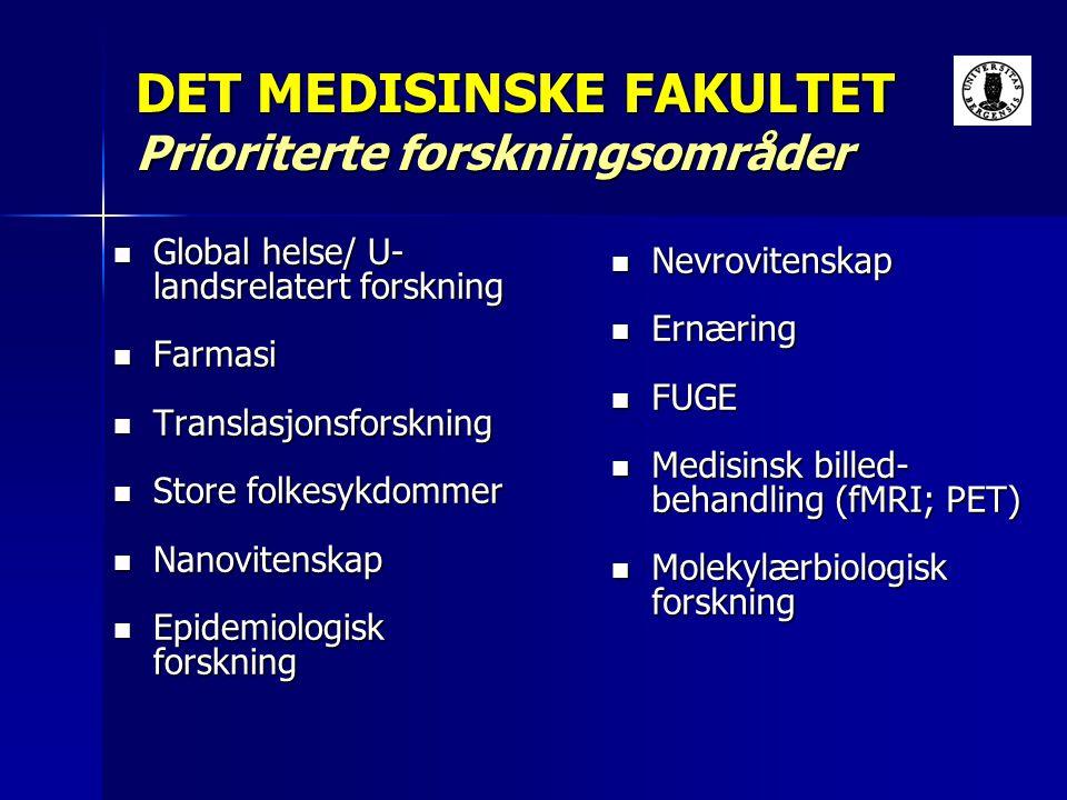 DET MEDISINSKE FAKULTET Prioriterte forskningsområder