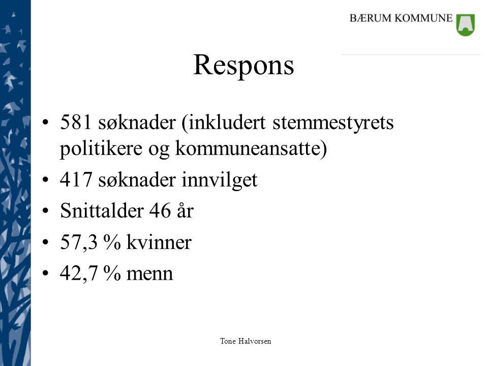 Respons 581 søknader (inkludert stemmestyrets politikere og kommuneansatte) 417 søknader innvilget.