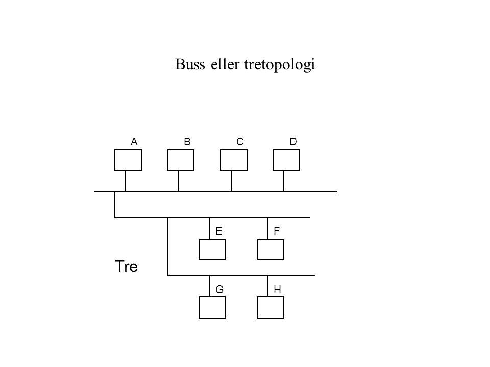 Buss eller tretopologi