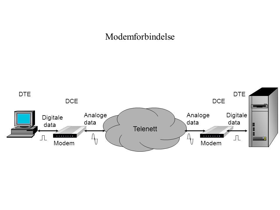 Modemforbindelse Telenett DTE DTE DCE DCE Analoge data Analoge data
