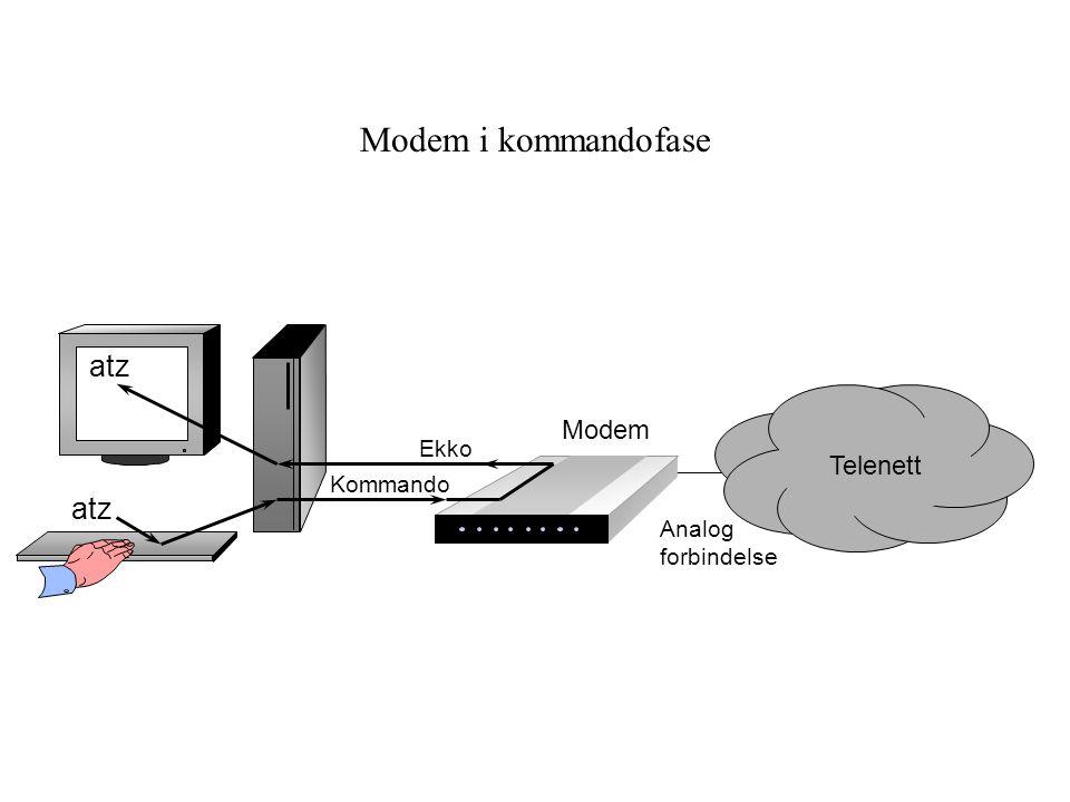 Modem i kommandofase atz atz Modem Telenett Ekko Kommando Analog