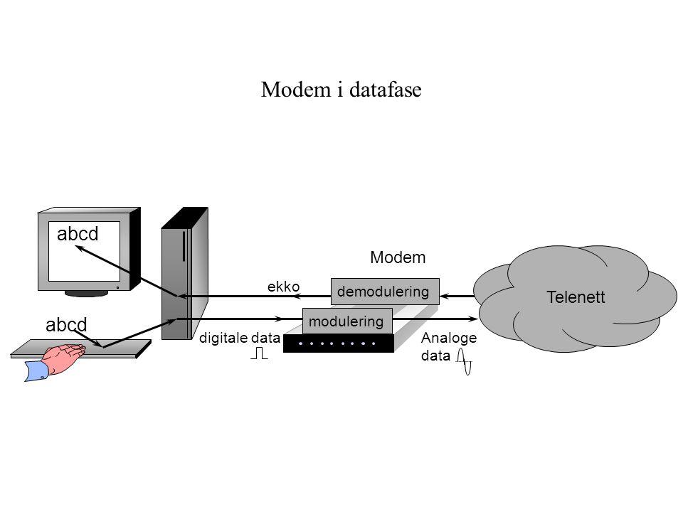 Modem i datafase abcd abcd Modem Telenett ekko demodulering modulering