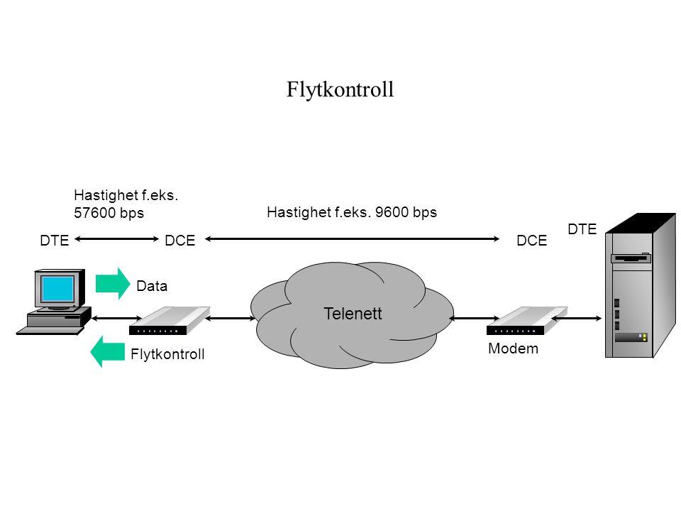 Flytkontroll Telenett Hastighet f.eks. 57600 bps