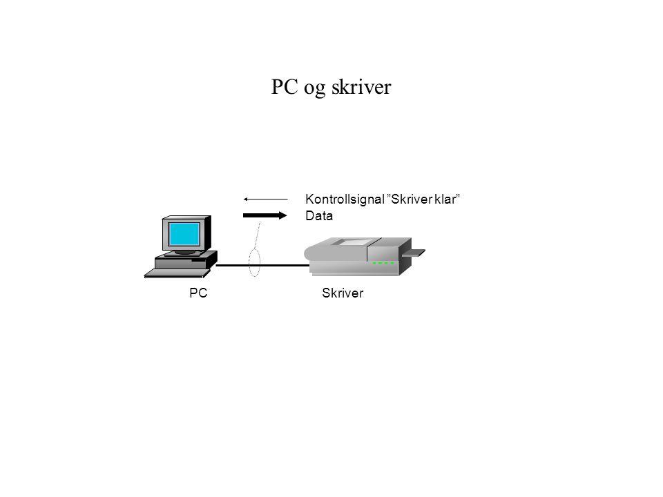 PC og skriver Kontrollsignal Skriver klar Data PC Skriver