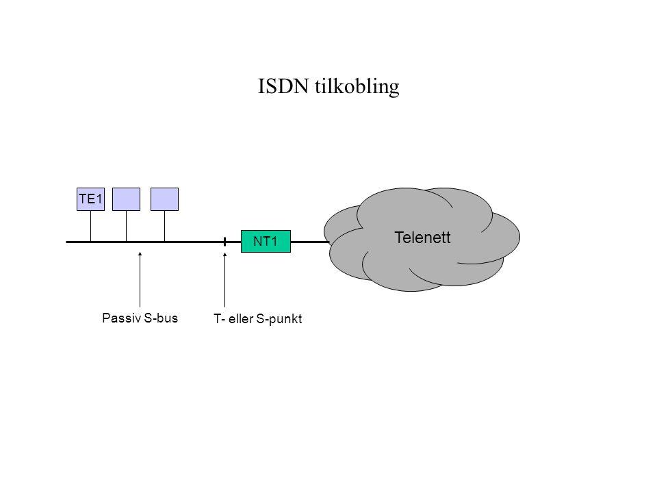 ISDN tilkobling TE1 Telenett NT1 Passiv S-bus T- eller S-punkt
