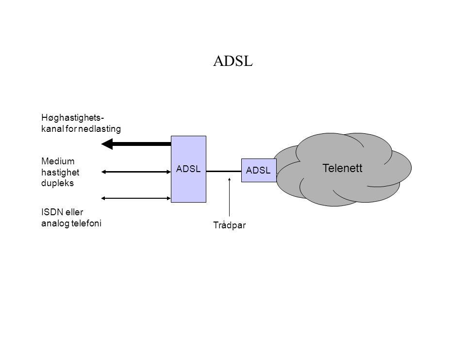 ADSL Telenett Høghastighets- kanal for nedlasting ADSL