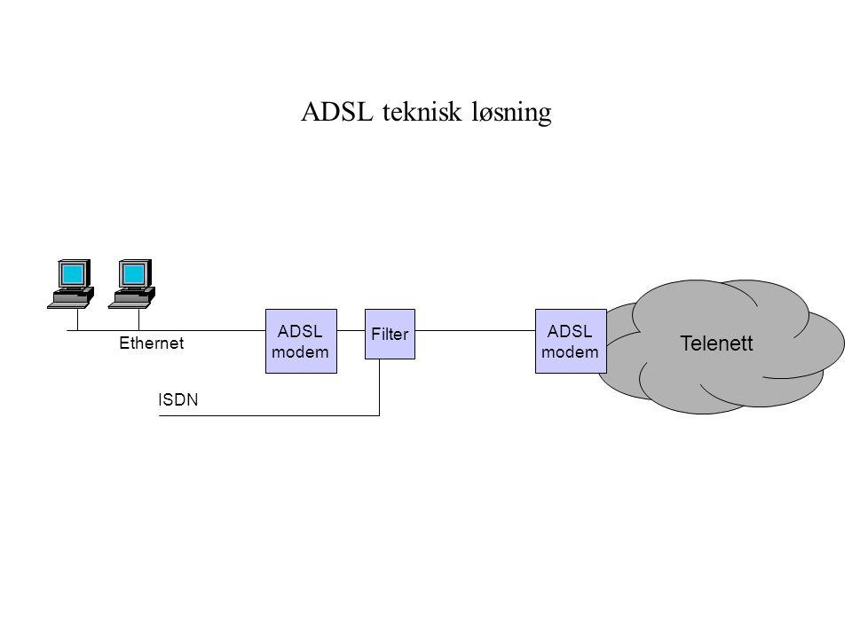 ADSL teknisk løsning Telenett ADSL modem Filter ADSL modem Ethernet