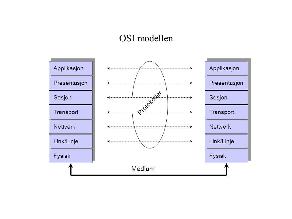OSI modellen Protokoller Medium Fysisk Applikasjon Link/Linje Nettverk