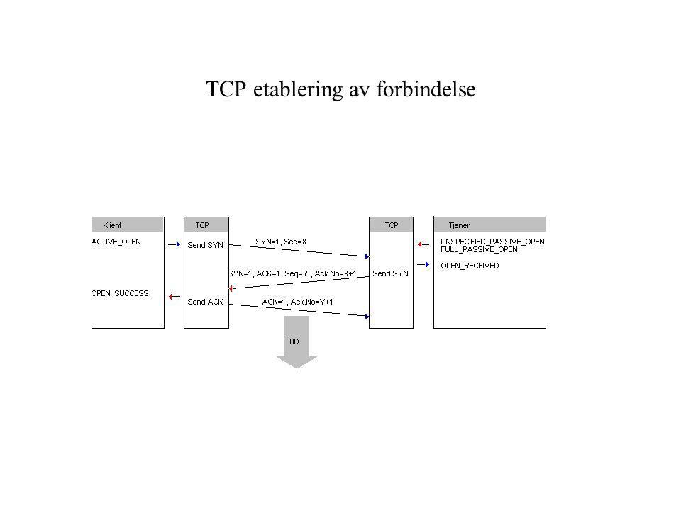 TCP etablering av forbindelse