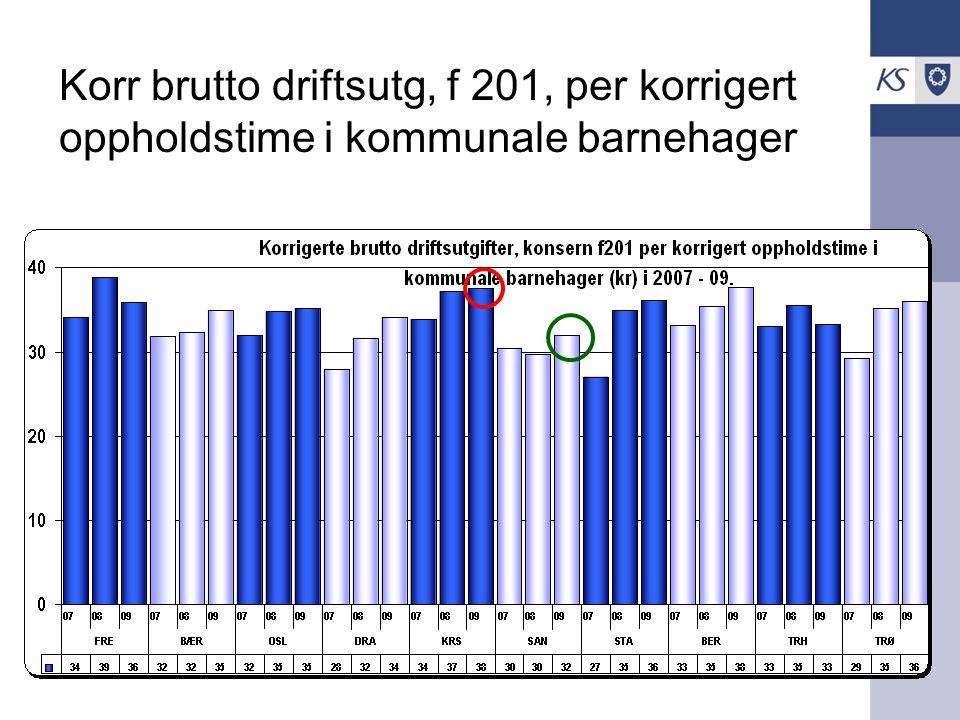 Korr brutto driftsutg, f 201, per korrigert oppholdstime i kommunale barnehager