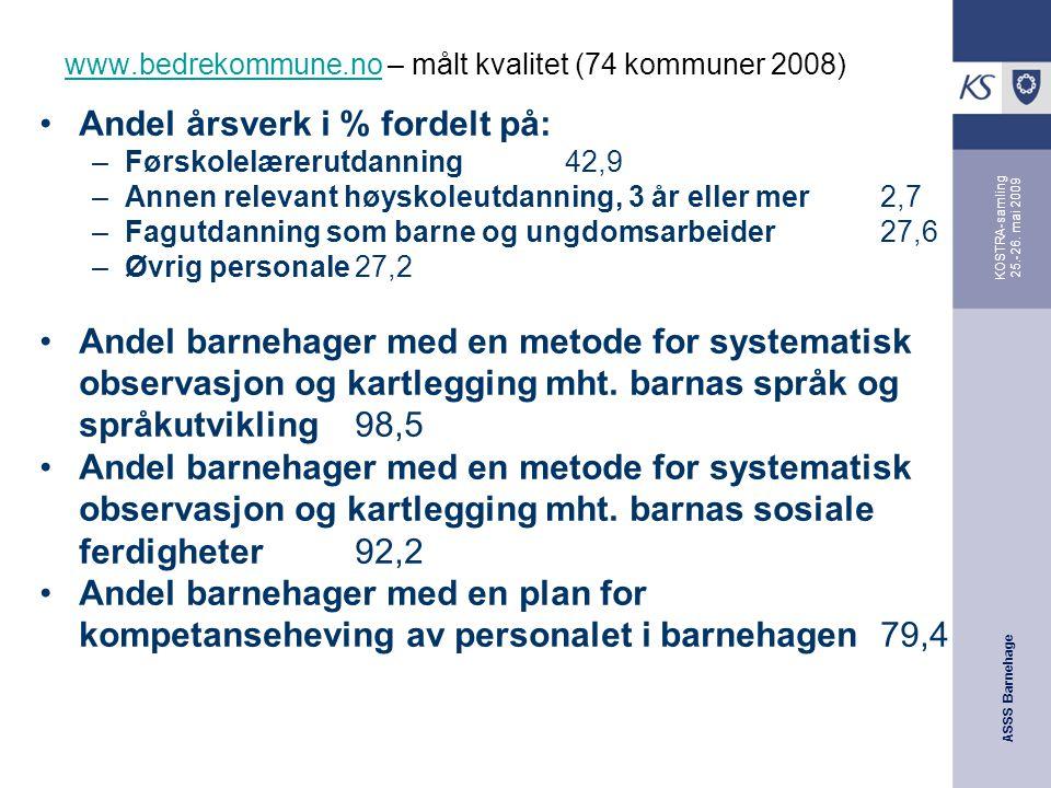 www.bedrekommune.no – målt kvalitet (74 kommuner 2008)