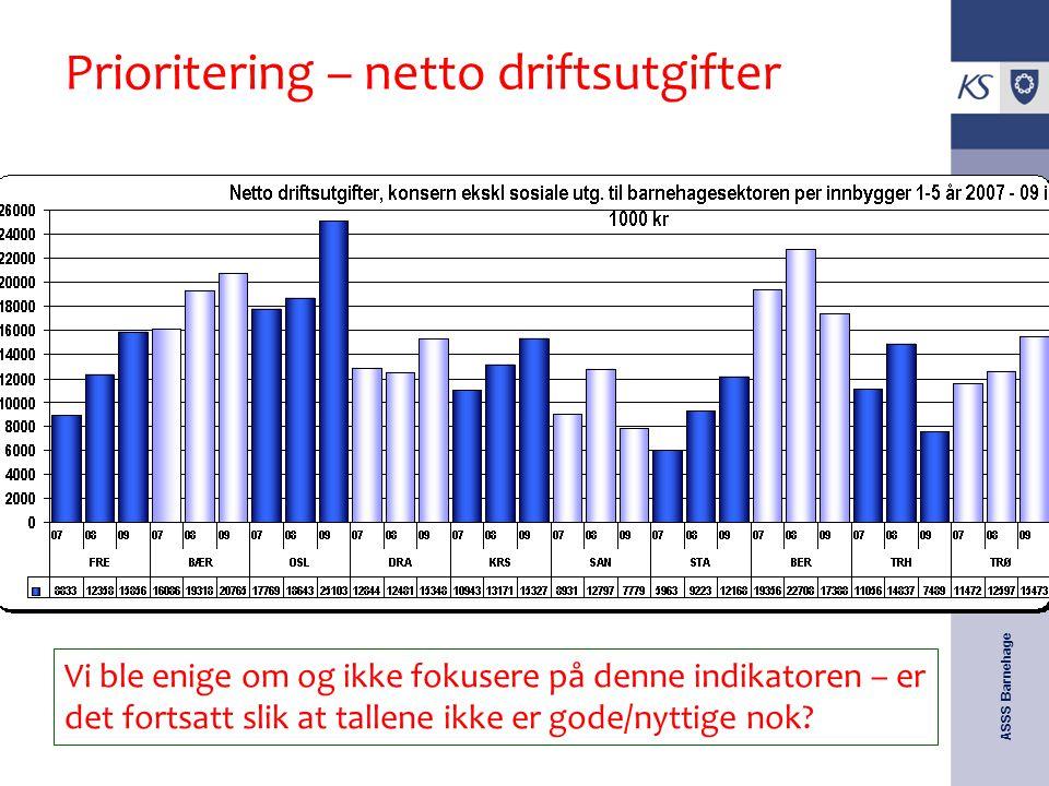 Prioritering – netto driftsutgifter