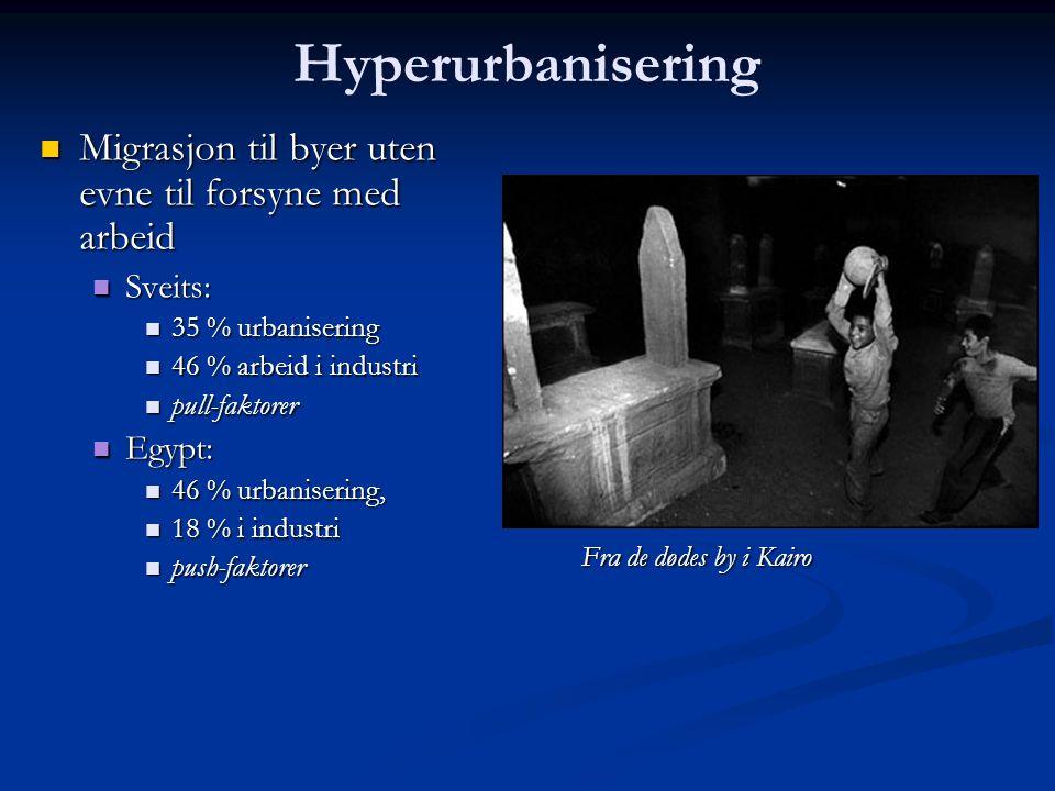 Hyperurbanisering Migrasjon til byer uten evne til forsyne med arbeid