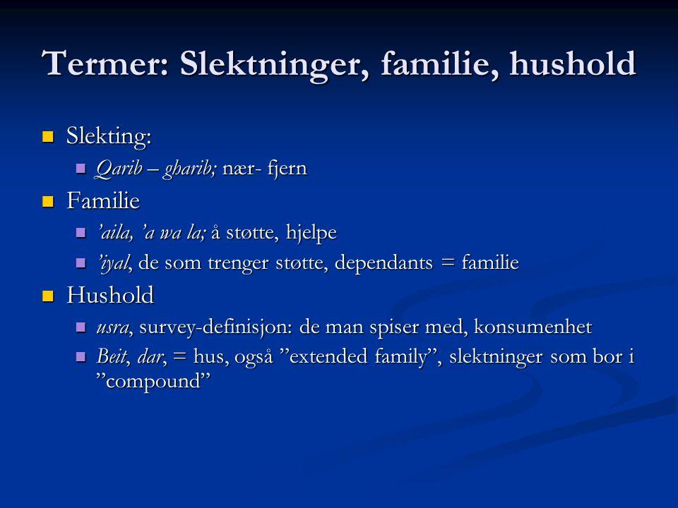 Termer: Slektninger, familie, hushold