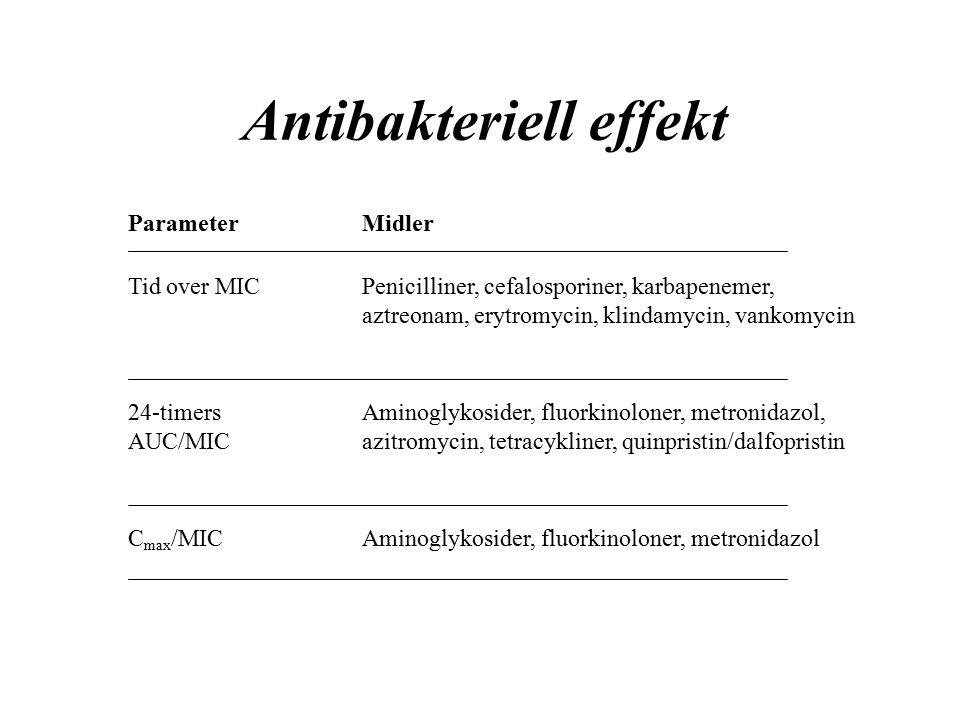 Antibakteriell effekt