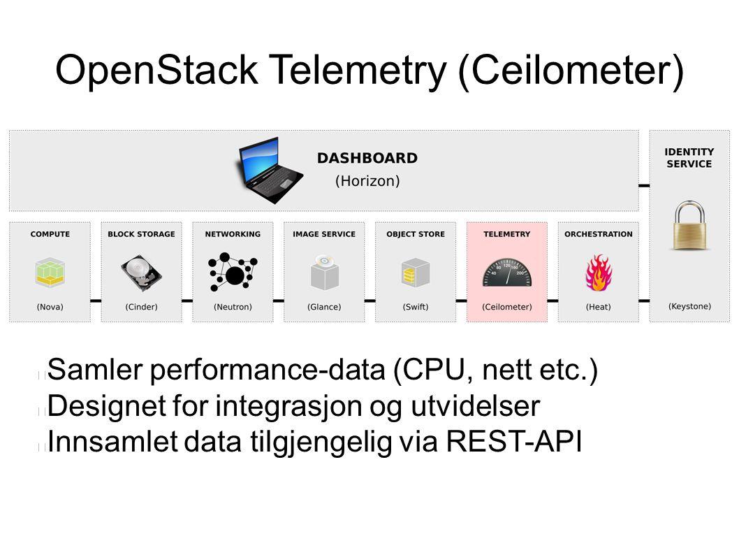 OpenStack Telemetry (Ceilometer)