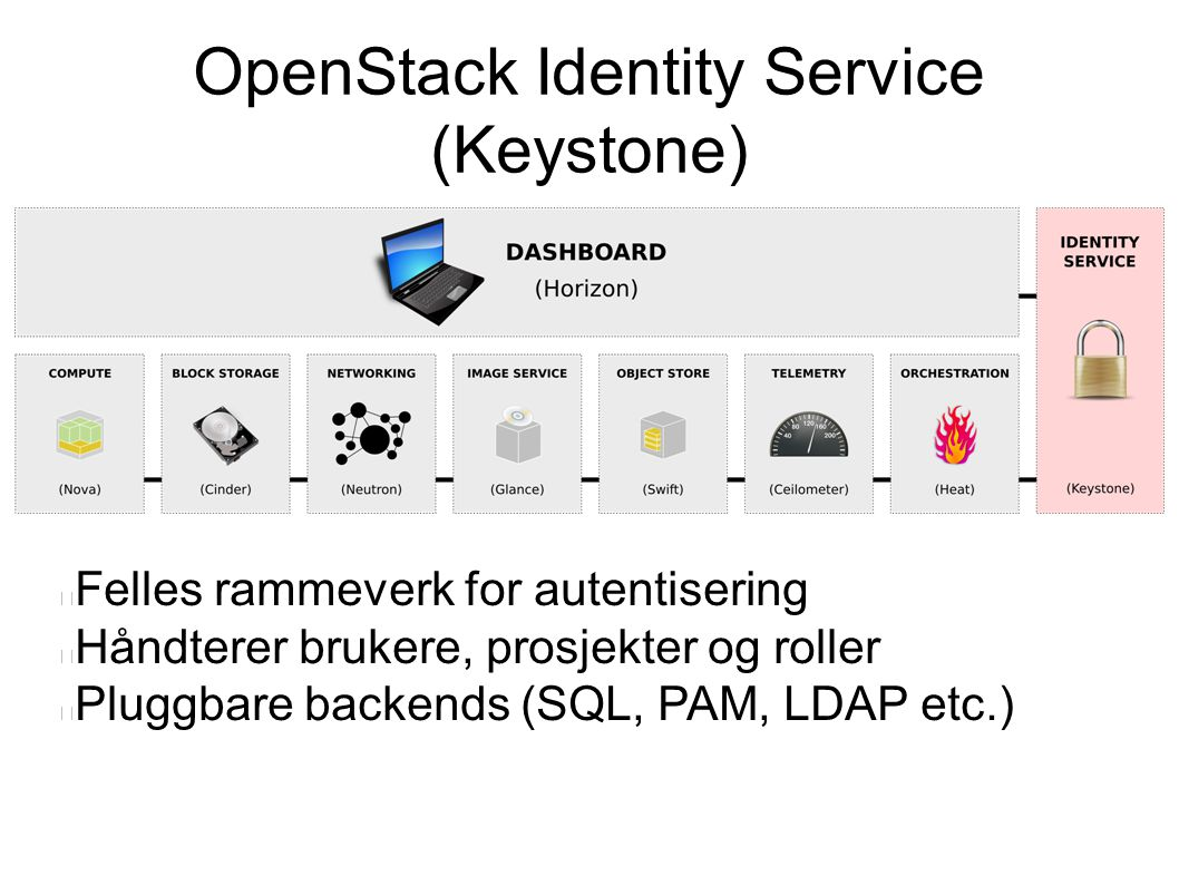 OpenStack Identity Service (Keystone)