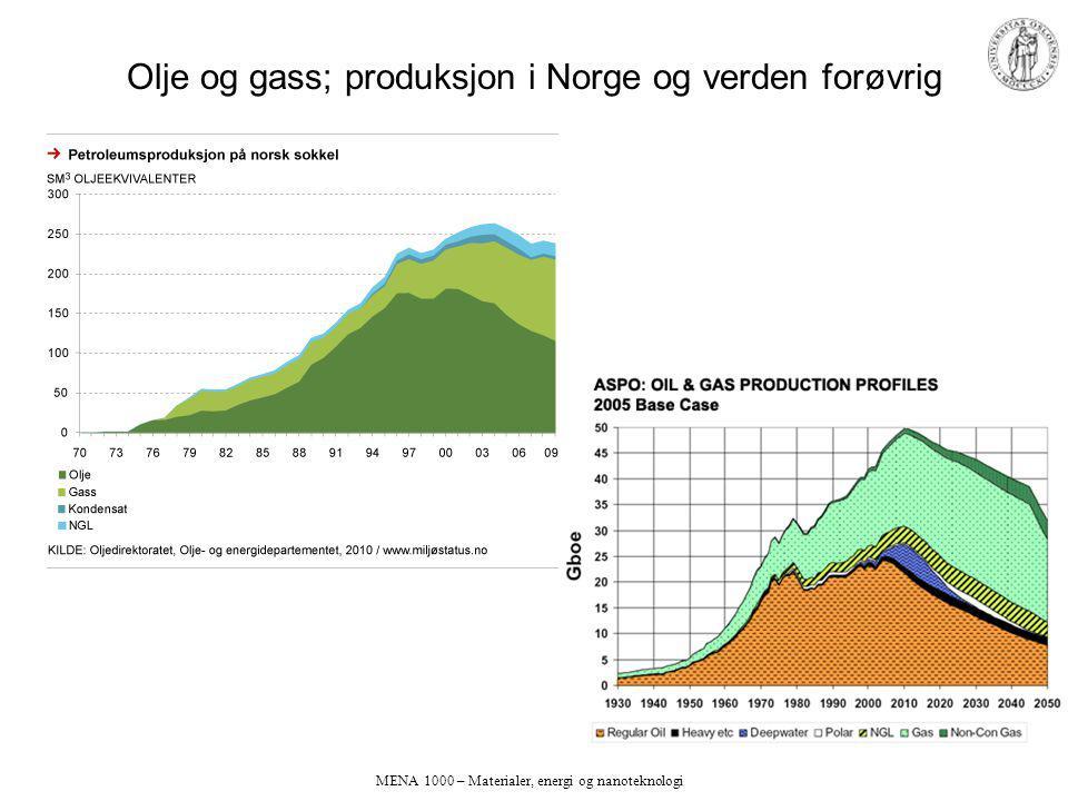 Olje og gass; produksjon i Norge og verden forøvrig
