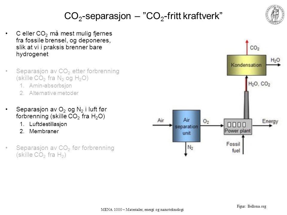 CO2-separasjon – CO2-fritt kraftverk