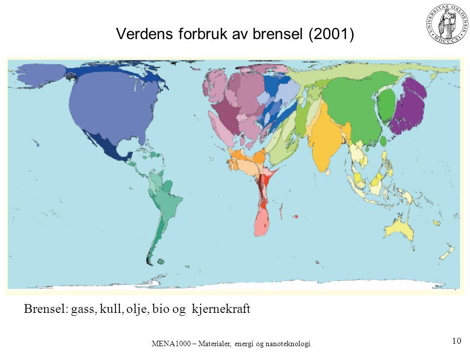 Verdens forbruk av brensel (2001)
