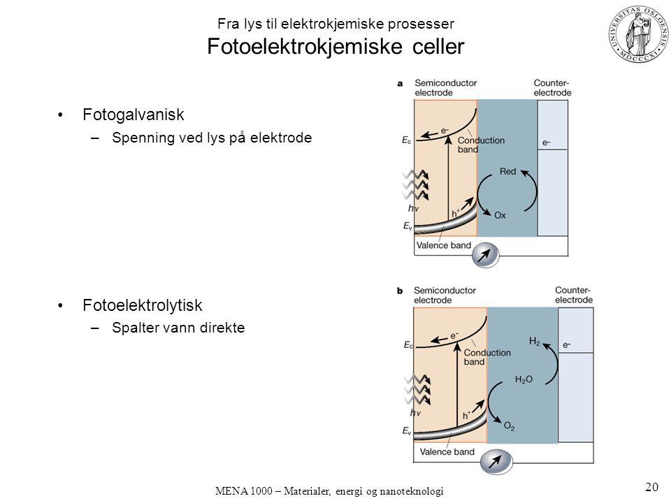 Fra lys til elektrokjemiske prosesser Fotoelektrokjemiske celler