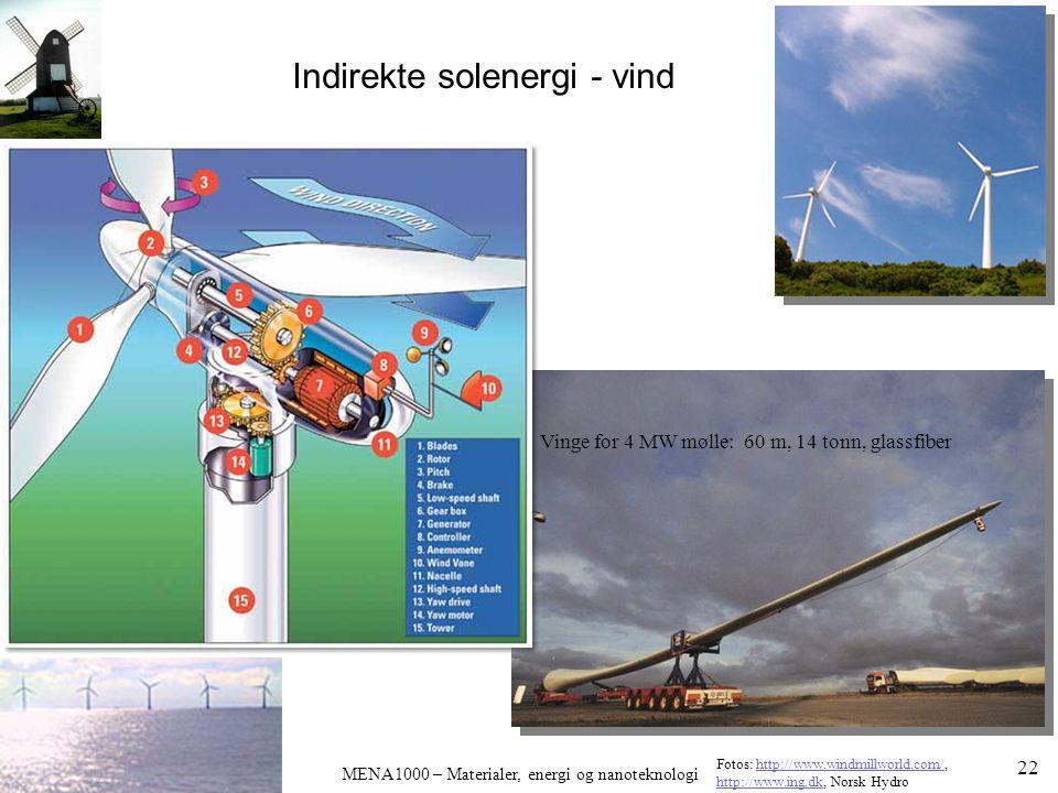 Indirekte solenergi - vind