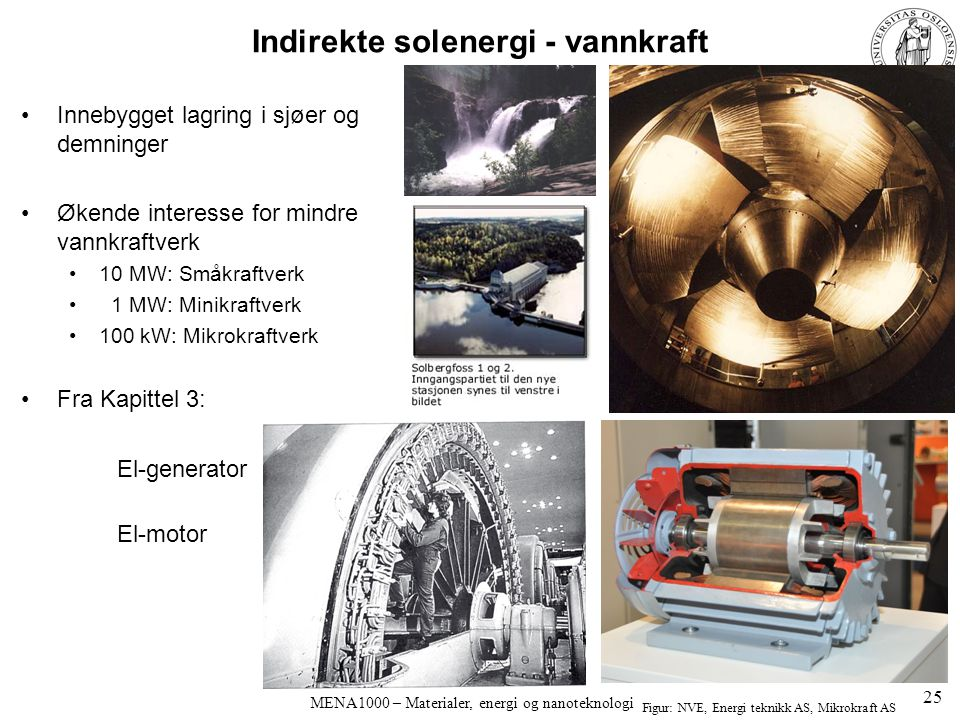 Indirekte solenergi - vannkraft