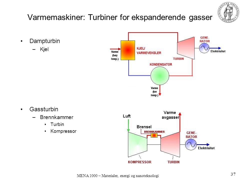 Varmemaskiner: Turbiner for ekspanderende gasser