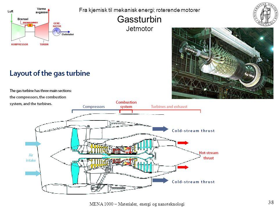 Fra kjemisk til mekanisk energi; roterende motorer Gassturbin Jetmotor