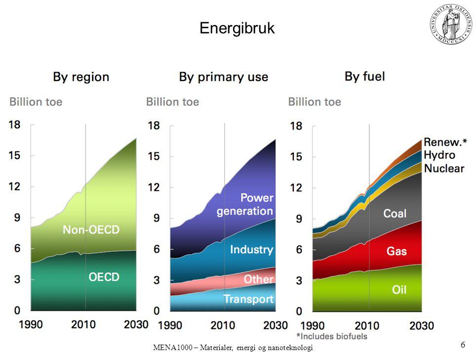 MENA1000 – Materialer, energi og nanoteknologi