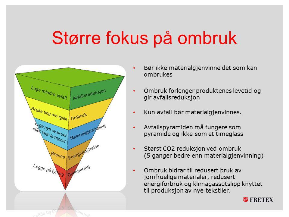 Større fokus på ombruk Bør ikke materialgjenvinne det som kan ombrukes
