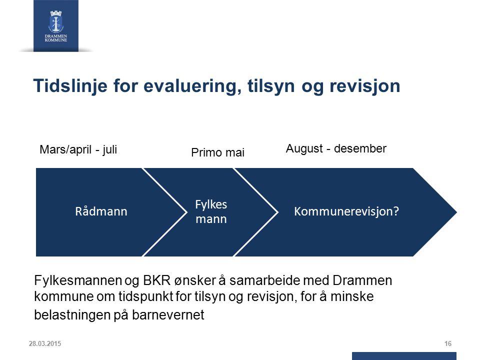 Tidslinje for evaluering, tilsyn og revisjon