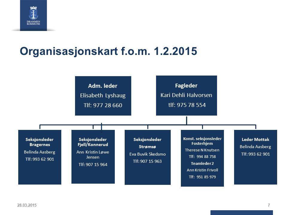 Organisasjonskart f.o.m. 1.2.2015