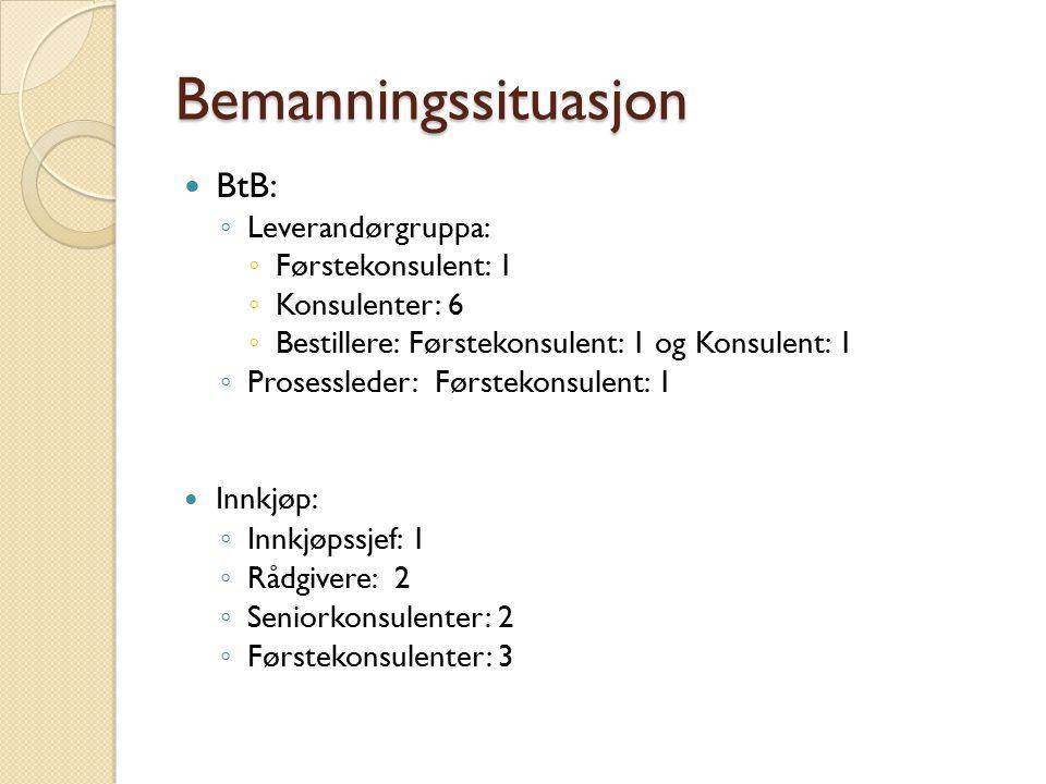 Bemanningssituasjon BtB: Leverandørgruppa: Førstekonsulent: 1