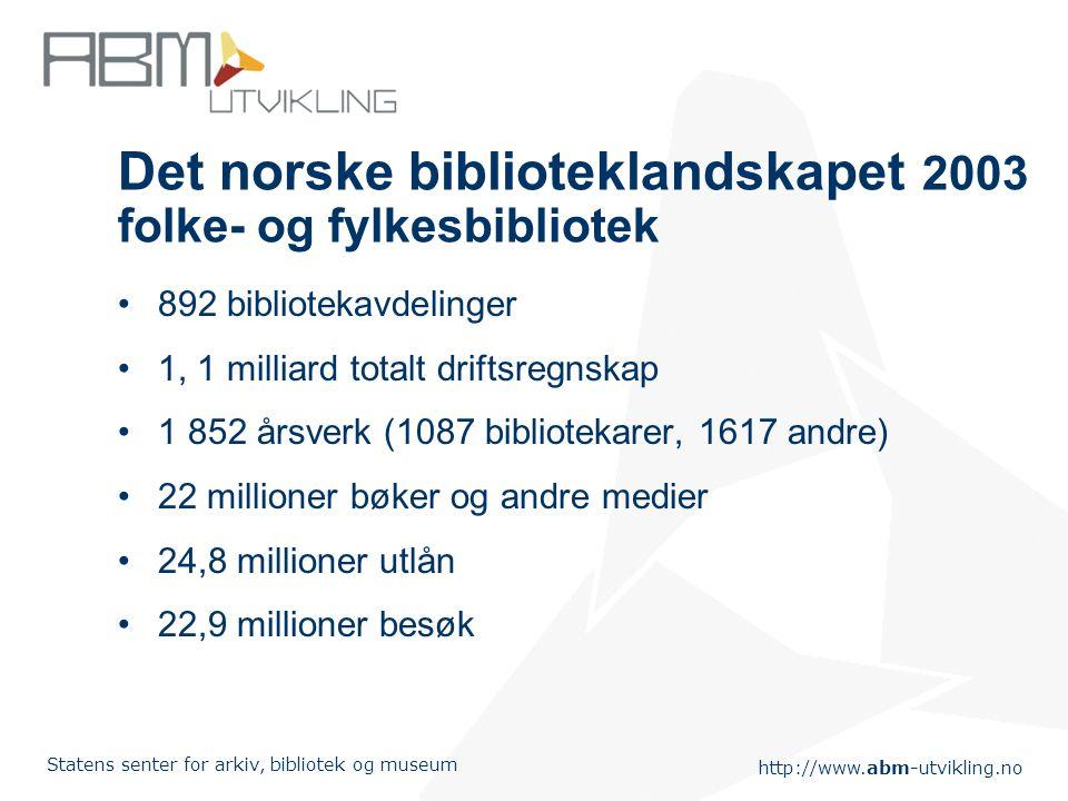 Det norske biblioteklandskapet 2003 folke- og fylkesbibliotek