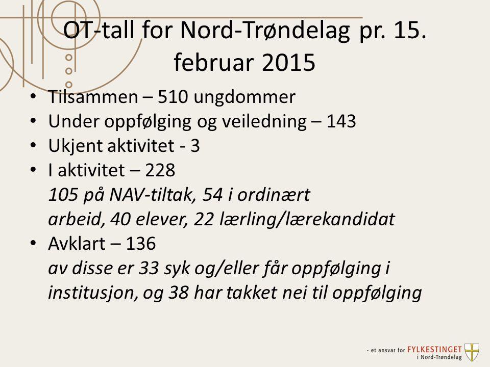 OT-tall for Nord-Trøndelag pr. 15. februar 2015