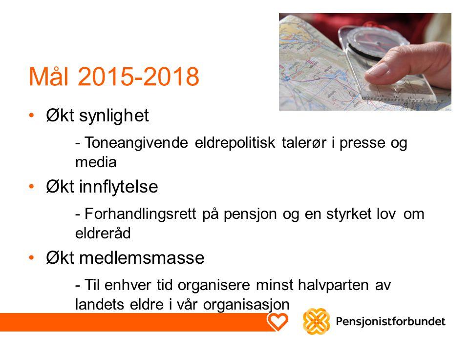 Mål 2015-2018 Økt synlighet. - Toneangivende eldrepolitisk talerør i presse og media. Økt innflytelse.