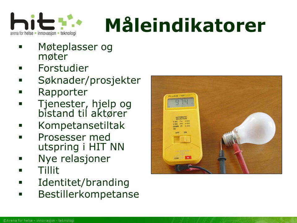Måleindikatorer Møteplasser og møter Forstudier Søknader/prosjekter
