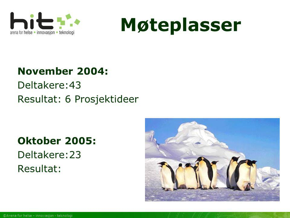 Møteplasser November 2004: Deltakere:43 Resultat: 6 Prosjektideer
