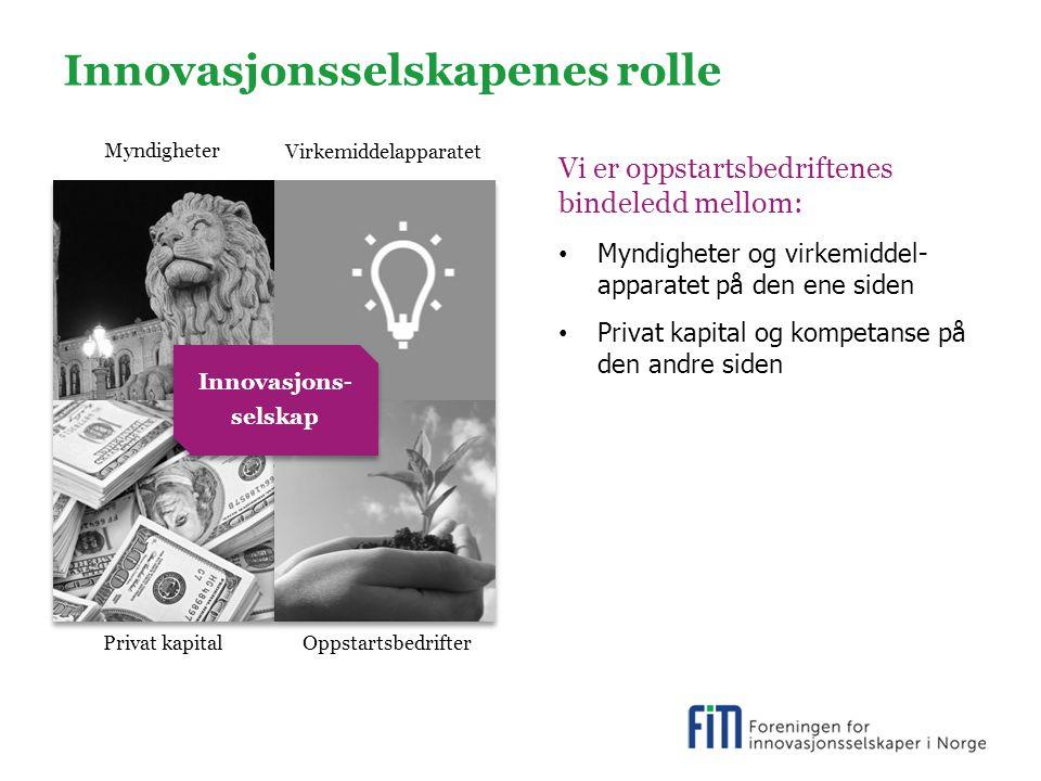 Innovasjonsselskapenes rolle