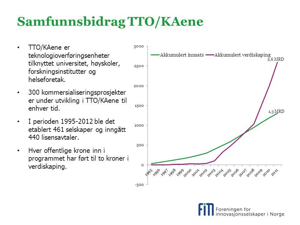 Samfunnsbidrag TTO/KAene