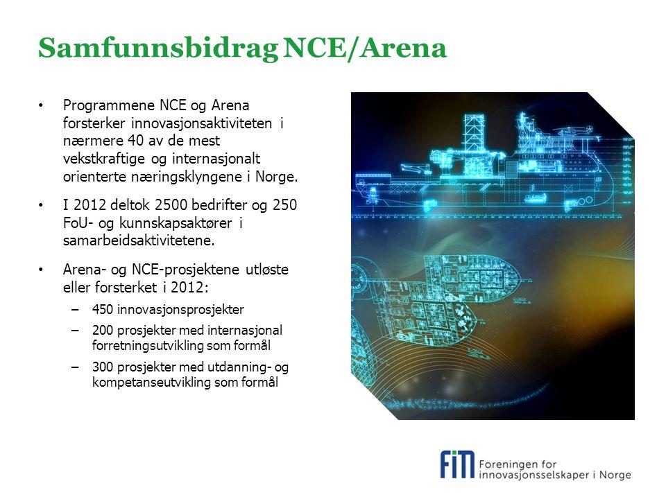 Samfunnsbidrag NCE/Arena