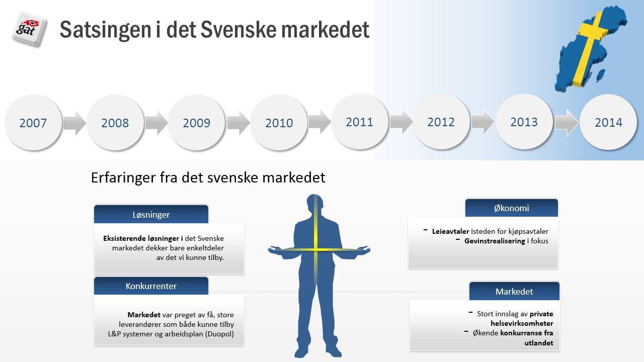 Satsingen i det Svenske markedet
